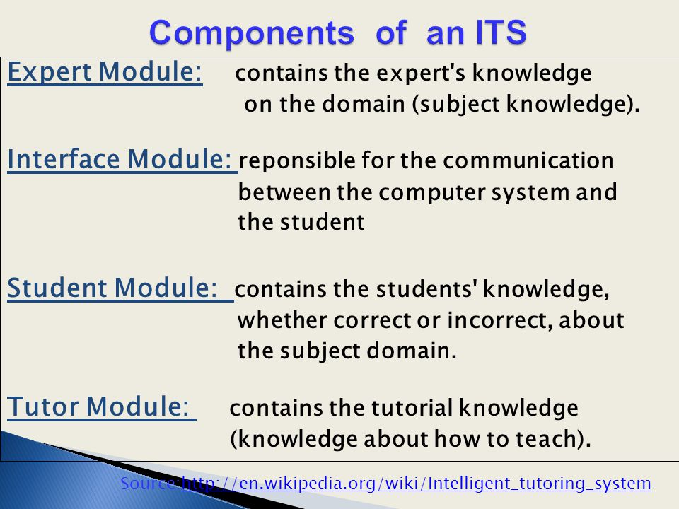 Expert Module: contains the expert's knowledge on the domain (subject knowledge). Interface Module: reponsible for the communication between the compu
