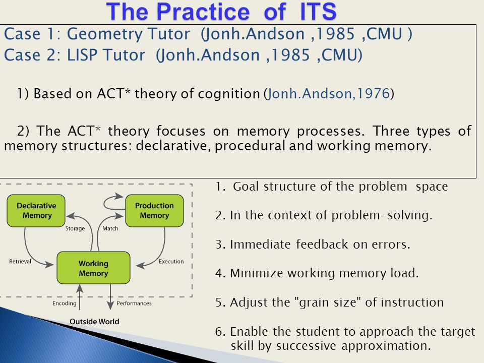Case 1: Geometry Tutor (Jonh.Andson,1985,CMU ) Case 2: LISP Tutor (Jonh.Andson,1985,CMU) 1) Based on ACT* theory of cognition (Jonh.Andson,1976) 2) Th