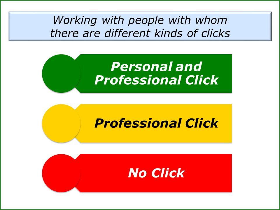 Working with people with whom there are different kinds of clicks Personal and Professional Click Professional Click No Click