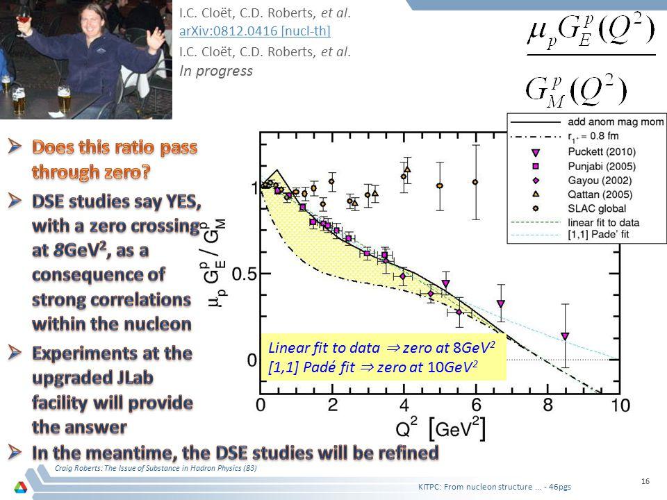 Craig Roberts: The Issue of Substance in Hadron Physics (83) 16 I.C. Cloët, C.D. Roberts, et al. arXiv:0812.0416 [nucl-th] I.C. Cloët, C.D. Roberts, e