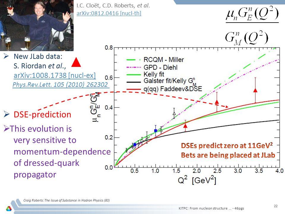 Craig Roberts: The Issue of Substance in Hadron Physics (83) 22  New JLab data: S. Riordan et al., arXiv:1008.1738 [nucl-ex] arXiv:1008.1738 [nucl-ex