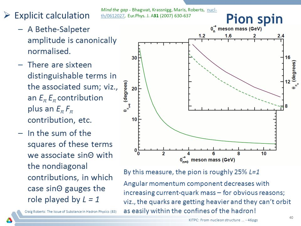 Pion spin  Explicit calculation –A Bethe-Salpeter amplitude is canonically normalised. –There are sixteen distinguishable terms in the associated sum