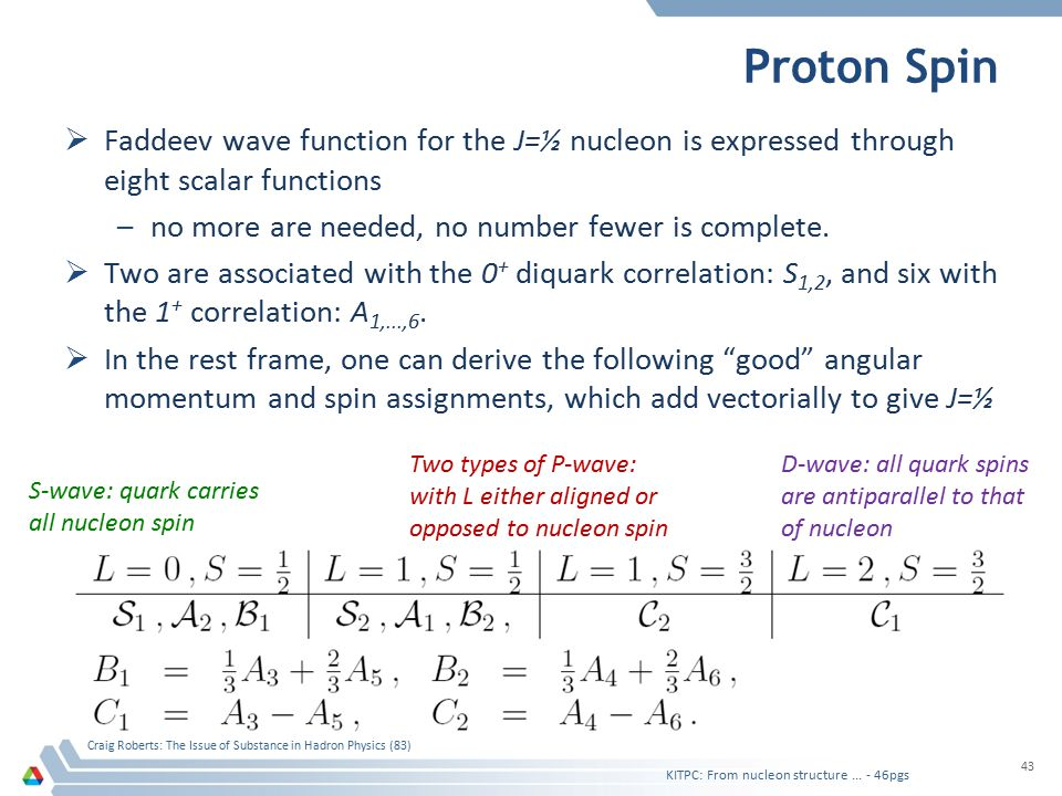 Proton Spin  Faddeev wave function for the J=½ nucleon is expressed through eight scalar functions –no more are needed, no number fewer is complete.