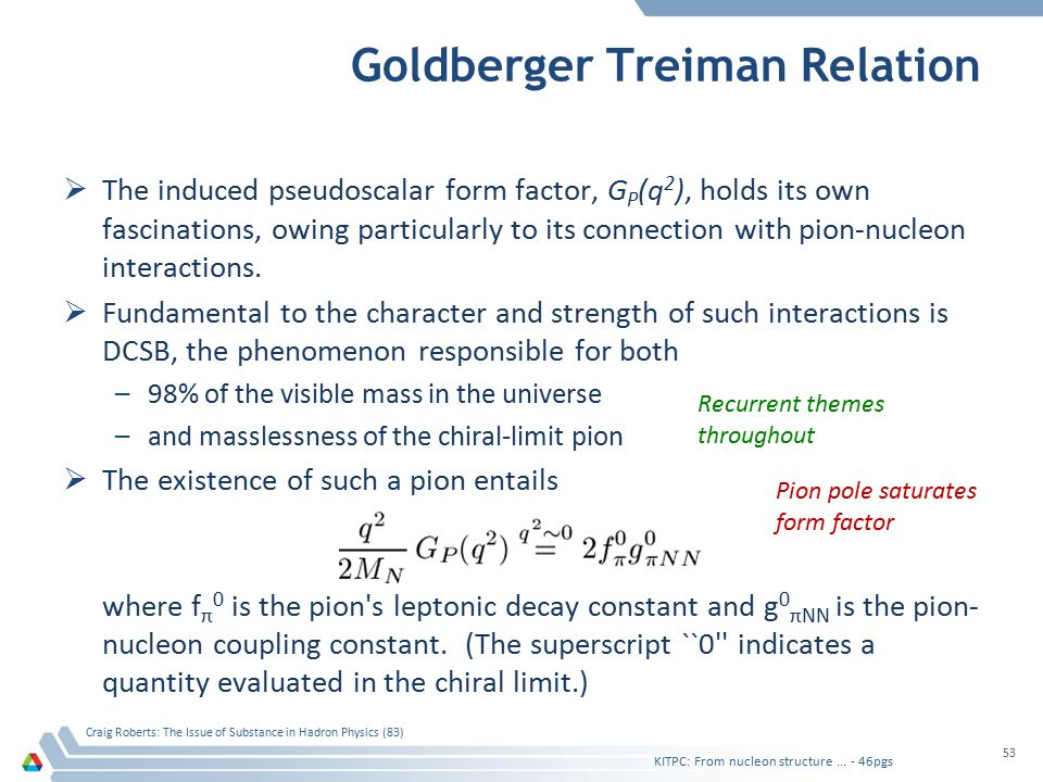 Goldberger Treiman Relation  The induced pseudoscalar form factor, G P (q 2 ), holds its own fascinations, owing particularly to its connection with pion-nucleon interactions.