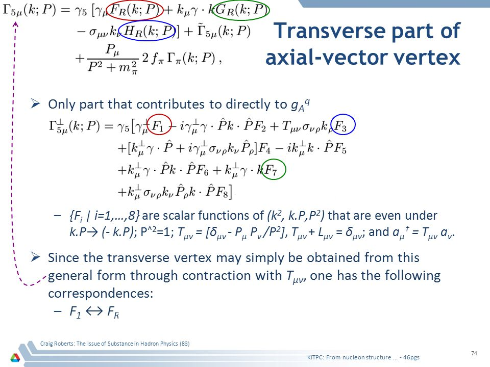 Transverse part of axial-vector vertex  Only part that contributes to directly to g A q –{F i | i=1,…,8} are scalar functions of (k 2, k.P,P 2 ) that are even under k.P→ (- k.P); P ^2 =1; T μν = [δ μν - P μ P ν /P 2 ], T μν + L μν = δ μν ; and a μ † = T μν a ν.