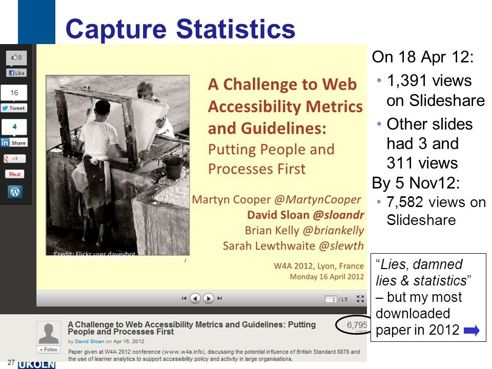 "Capture Statistics On 18 Apr 12: 1,391 views on Slideshare Other slides had 3 and 311 views By 5 Nov12: 7,582 views on Slideshare 27 ""Lies, damned lie"