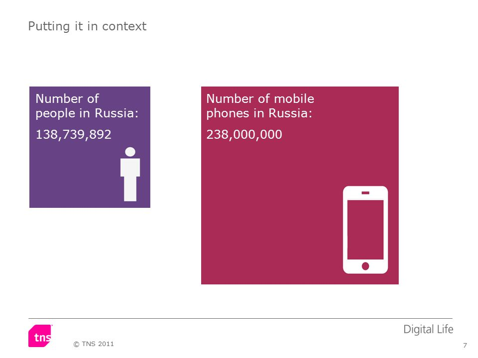 7 © TNS 2011 Putting it in context Number of mobile phones in Russia: 238,000,000 Number of people in Russia: 138,739,892