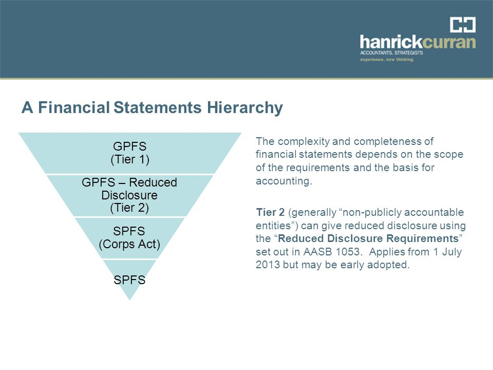 A Financial Statements Hierarchy GPFS (Tier 1) GPFS – Reduced Disclosure (Tier 2) SPFS (Corps Act) SPFS The complexity and completeness of financial statements depends on the scope of the requirements and the basis for accounting.