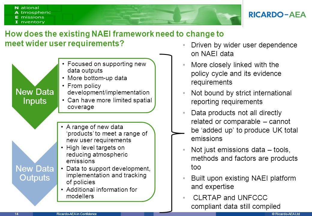 © Ricardo-AEA LtdRicardo-AEA in Confidence 14 How does the existing NAEI framework need to change to meet wider user requirements.