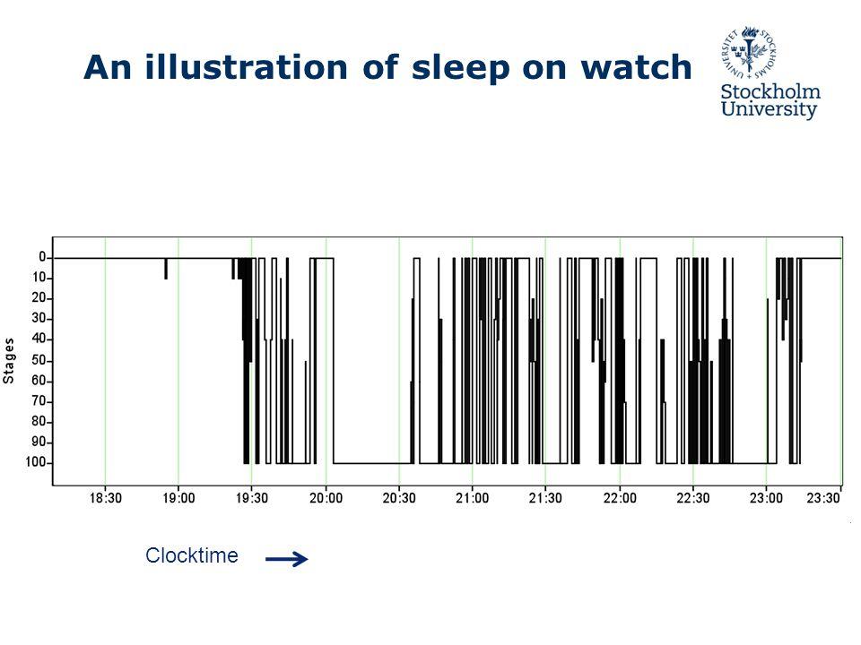 An illustration of sleep on watch Clocktime