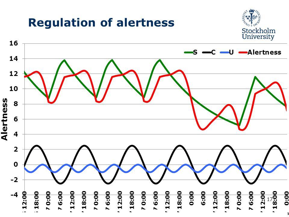 17 Regulation of alertness