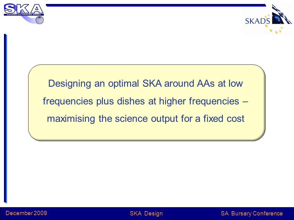 SA Bursary Conference December 2009 SKA Design..Sparse AA Dense AA..