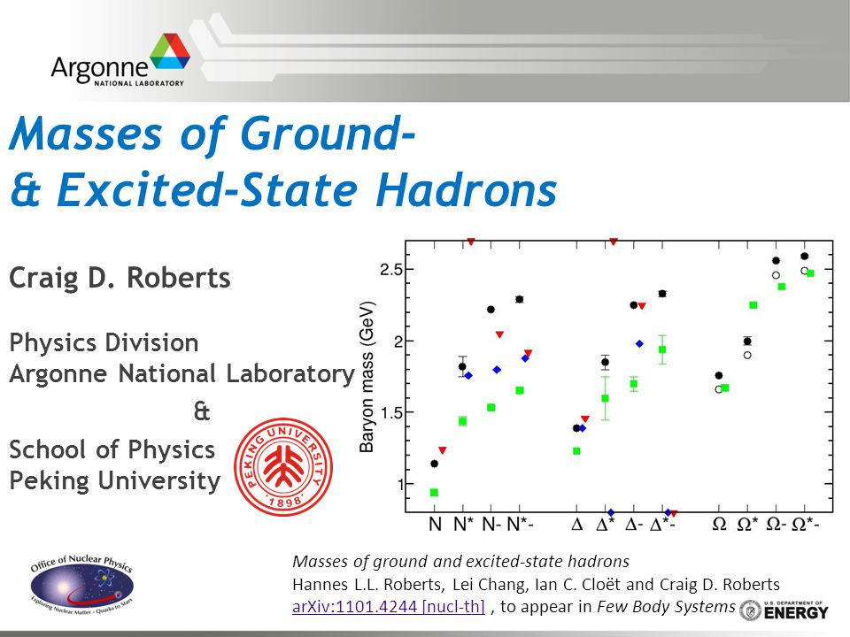 Masses of Ground- & Excited-State Hadrons Craig D. Roberts Physics Division Argonne National Laboratory & School of Physics Peking University Masses o