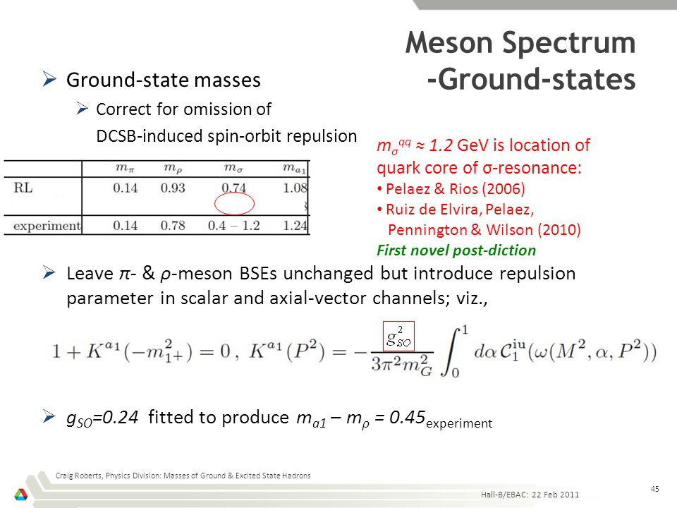 Meson Spectrum -Ground-states  Ground-state masses  Correct for omission of DCSB-induced spin-orbit repulsion  Leave π- & ρ-meson BSEs unchanged bu