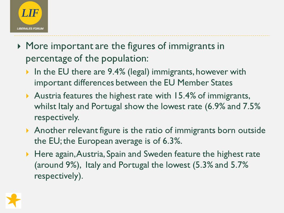  More important are the figures of immigrants in percentage of the population:  In the EU there are 9.4% (legal) immigrants, however with important differences between the EU Member States  Austria features the highest rate with 15.4% of immigrants, whilst Italy and Portugal show the lowest rate (6.9% and 7.5% respectively.