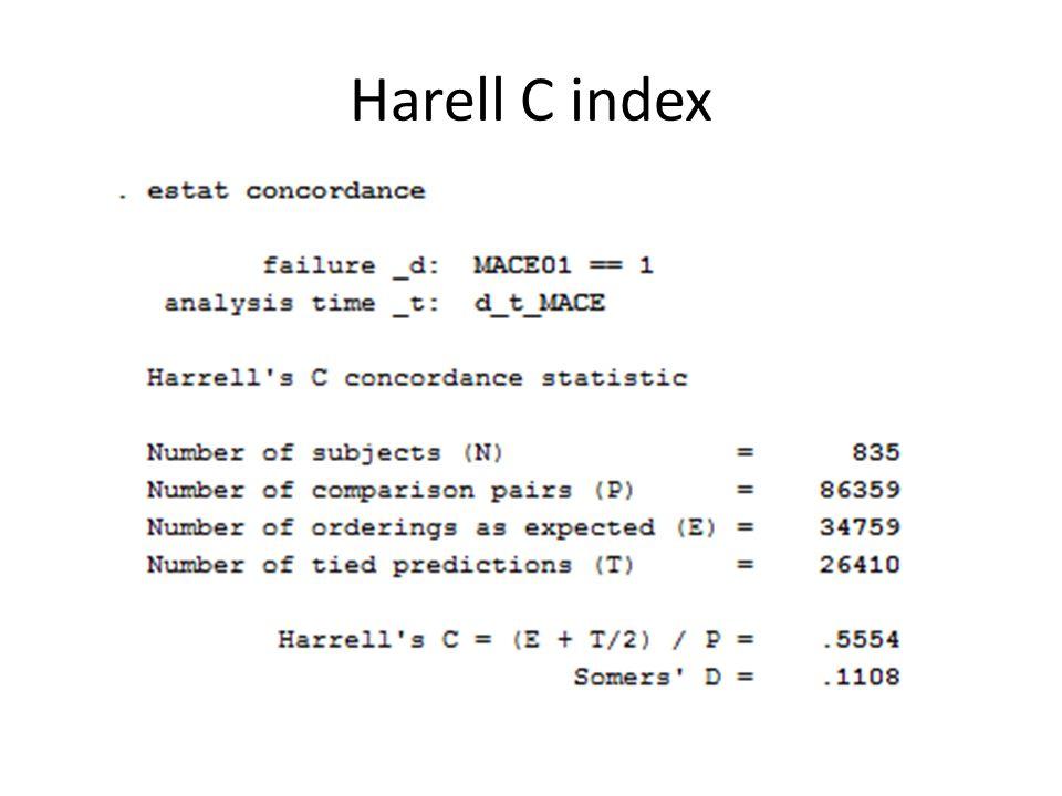Harell C index
