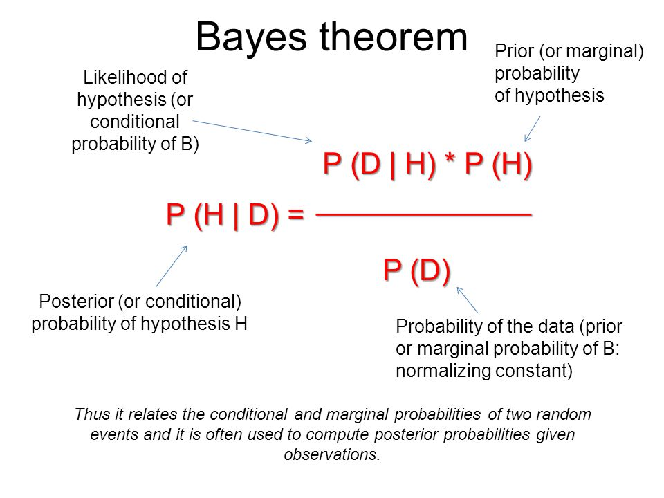 Bayes theorem P (D | H) * P (H) P (H | D) P (D | H) * P (H) _____________ _____________ P (D) P (D) P (H | D) = Likelihood of hypothesis (or conditional probability of B) Prior (or marginal) probability of hypothesis Posterior (or conditional) probability of hypothesis H Probability of the data (prior or marginal probability of B: normalizing constant) Thus it relates the conditional and marginal probabilities of two random events and it is often used to compute posterior probabilities given observations.