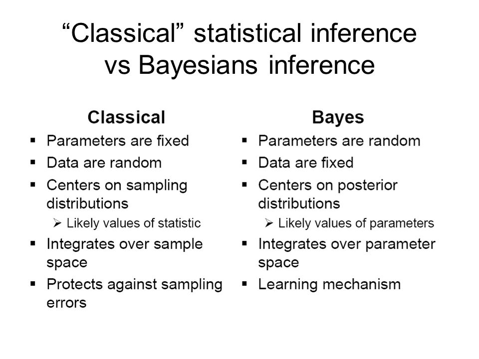 """""""Classical"""" statistical inference vs Bayesians inference"""