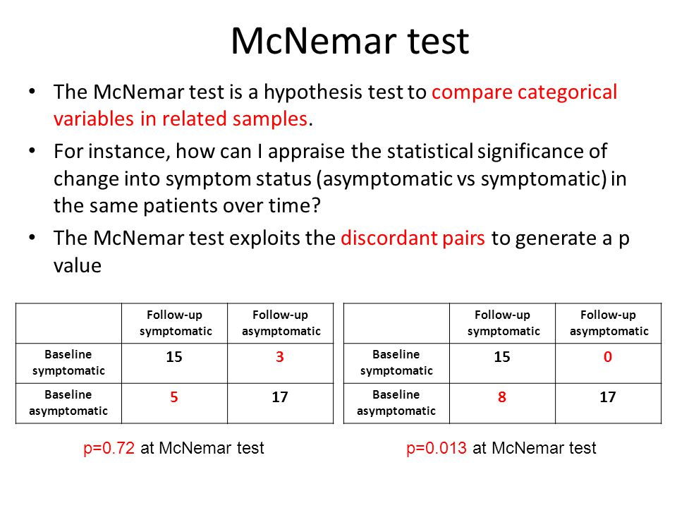 The McNemar test is a hypothesis test to compare categorical variables in related samples.