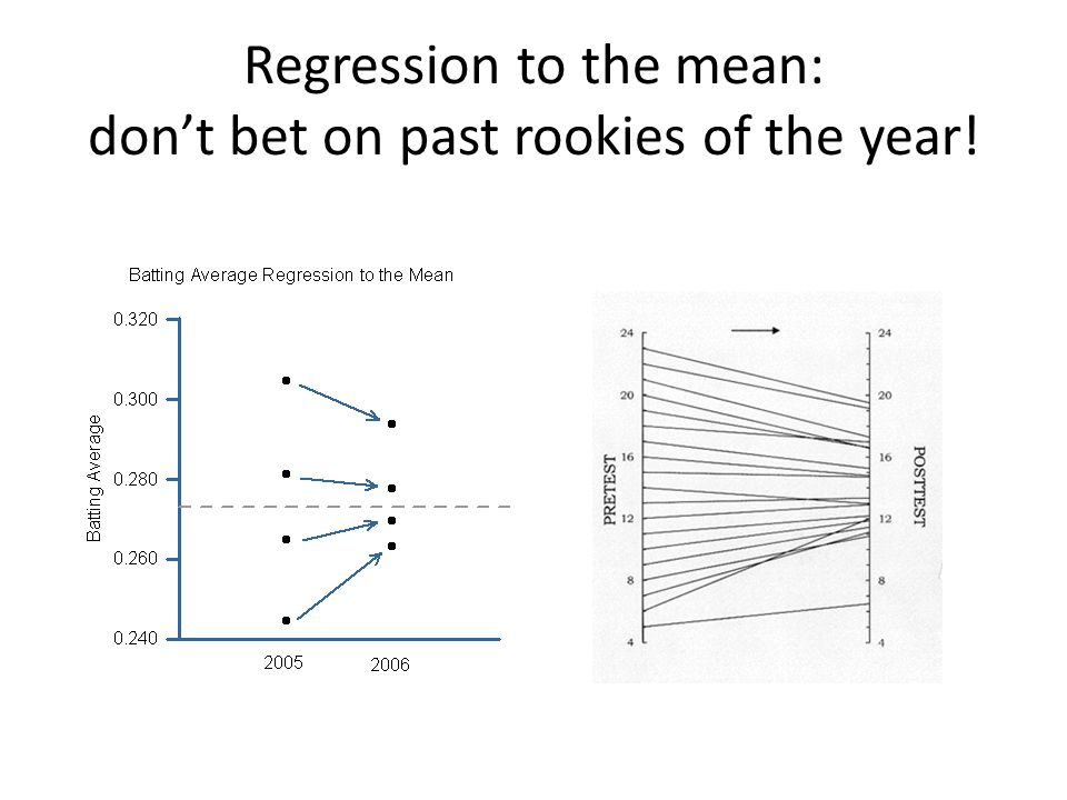 Regression to the mean: don't bet on past rookies of the year!