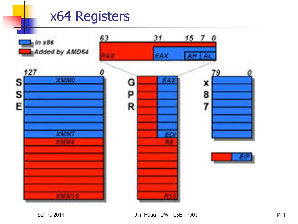 x64 Registers Spring 2014Jim Hogg - UW - CSE - P501M-5 AX ALAH EAX RAX 64 bits R8D R8 This naming pattern holds for R8 - R15 This naming pattern holds for RAX, RBX, RCX, RDX R8W R8B