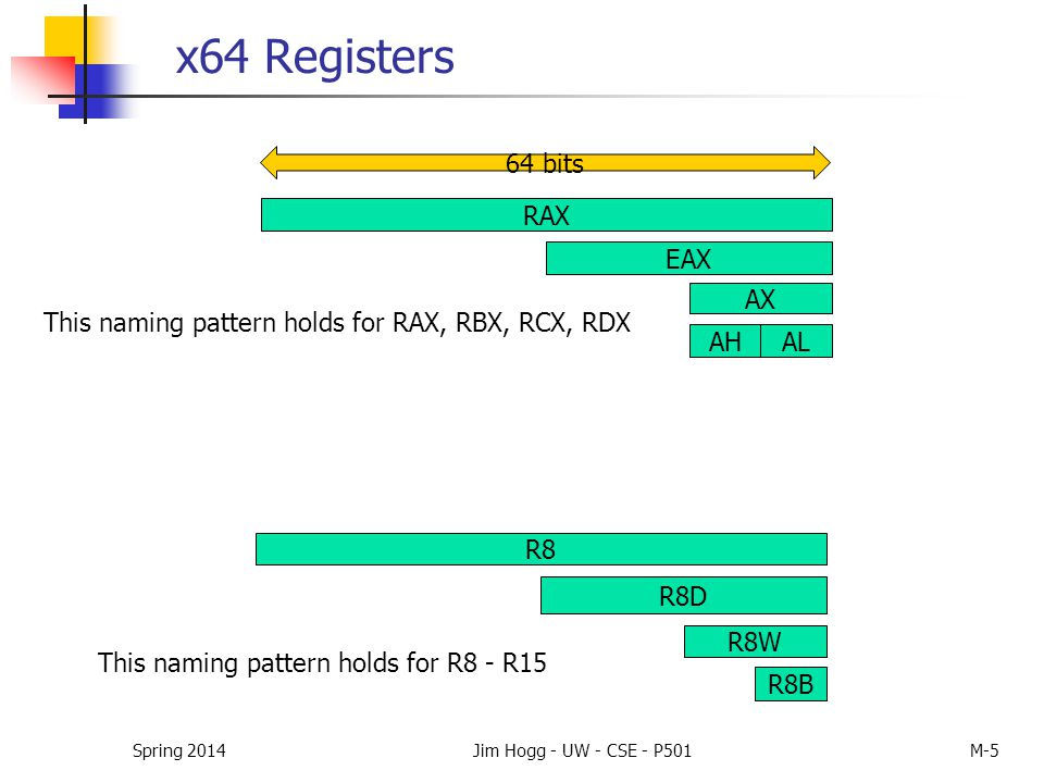 x64 Main features 16 64-bit general registers; 64-bit integers %rax, %rbx, %rcx, %rdx, %rsi, %rdi, %rbp, %rsp, %r8 - %r15 can access parts - see prior slide Instruction Pointer = %rip Flags Register = %rflags 64-bit address space; pointers are 64 bits 8 additional SSE registers (total 16); used instead of ancient, x87, 80- bit floating-point register stack Register-based call conventions (since we now have plenty ) Additional addressing modes (32-bit rip-relative) 32-bit legacy mode Spring 2014Jim Hogg - UW - CSE - P501M-6