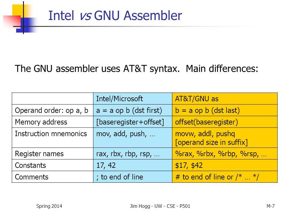 Spring 2014Jim Hogg - UW - CSE - P501M-7 The GNU assembler uses AT&T syntax. Main differences: Intel vs GNU Assembler Intel/MicrosoftAT&T/GNU as Opera