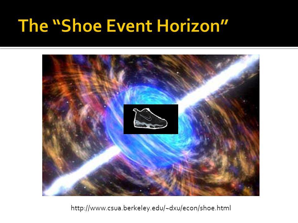 http://www.csua.berkeley.edu/~dxu/econ/shoe.html
