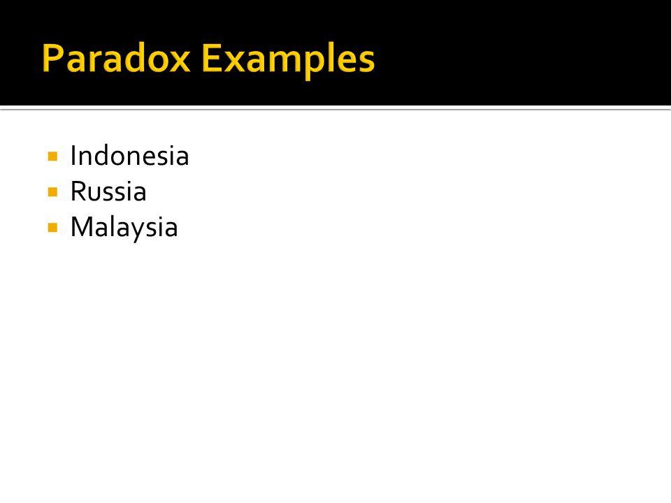  Indonesia  Russia  Malaysia