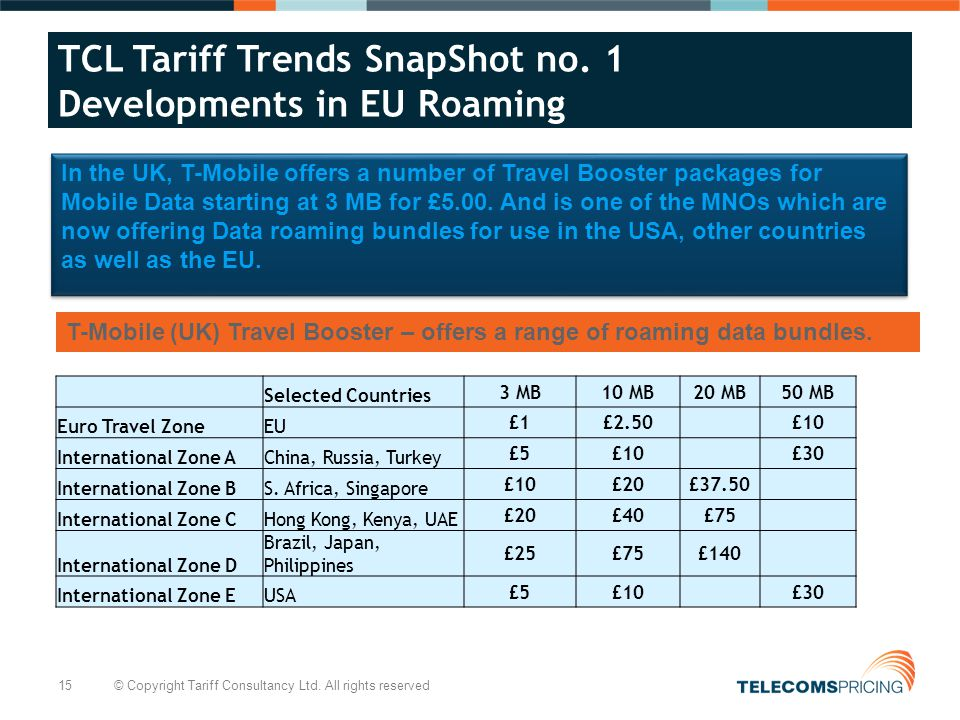 15 © Copyright Tariff Consultancy Ltd. All rights reserved TCL Tariff Trends SnapShot no.