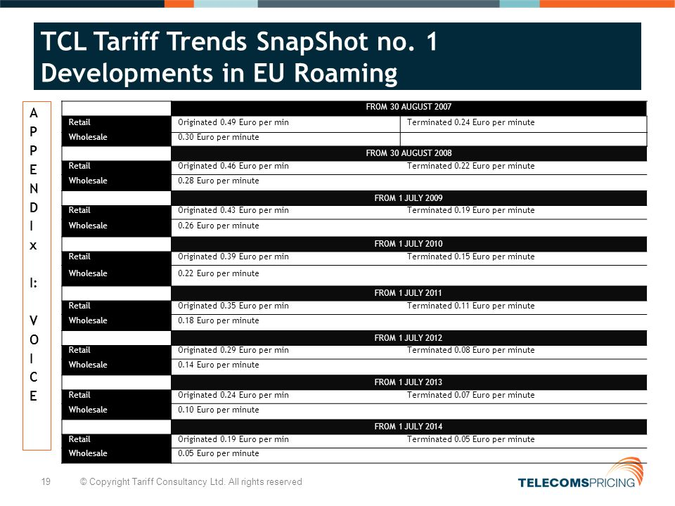 19 © Copyright Tariff Consultancy Ltd. All rights reserved TCL Tariff Trends SnapShot no.