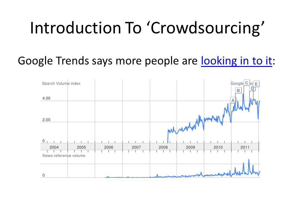 Introduction To 'Crowdsourcing' Google Trends says more people are looking in to it:looking in to it