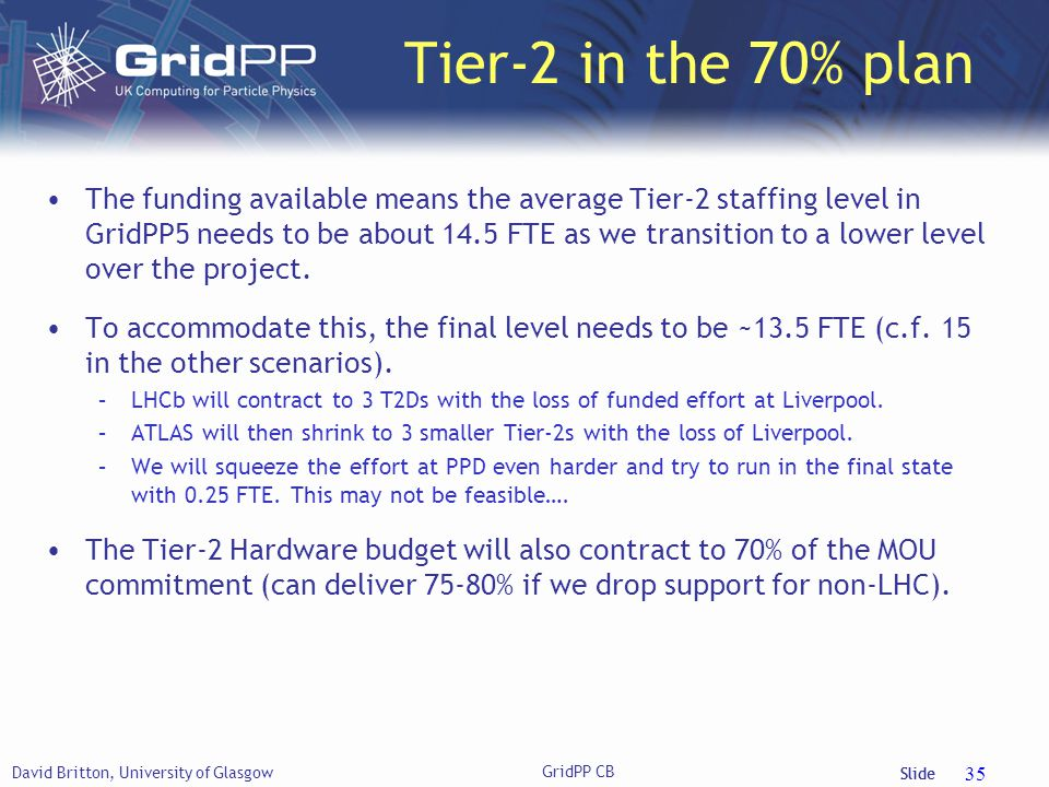 Slide Tier-2 in the 70% plan The funding available means the average Tier-2 staffing level in GridPP5 needs to be about 14.5 FTE as we transition to a lower level over the project.