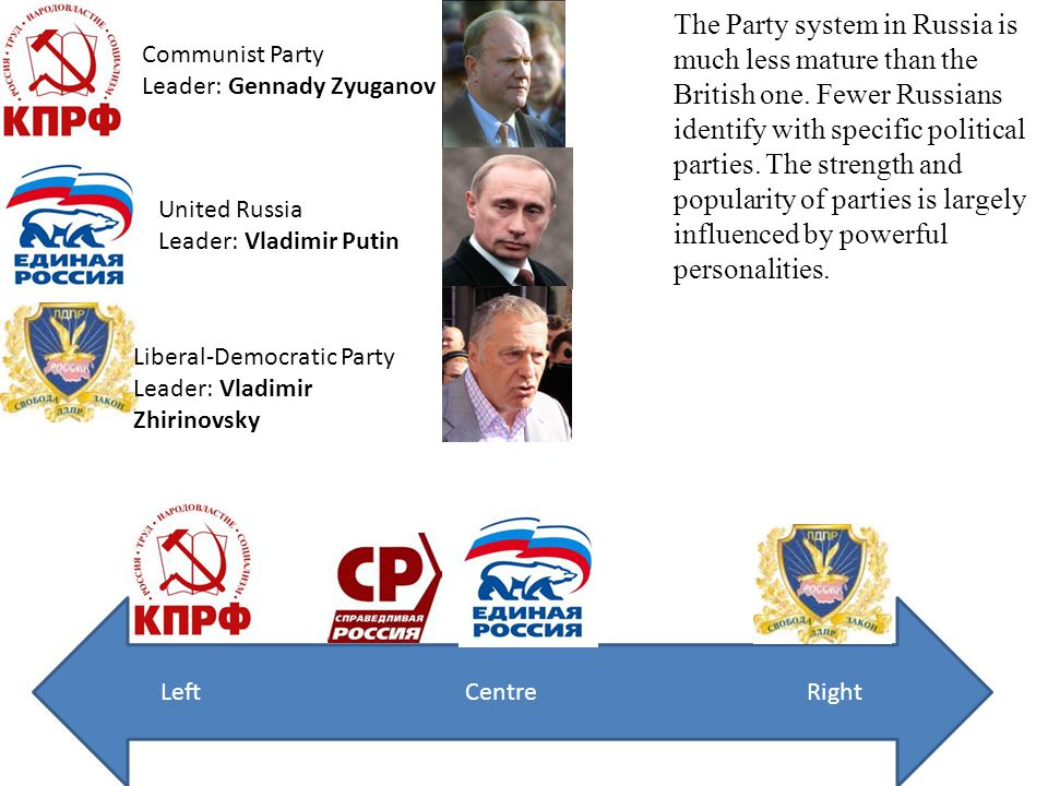 Left Centre Right The Party system in Russia is much less mature than the British one.