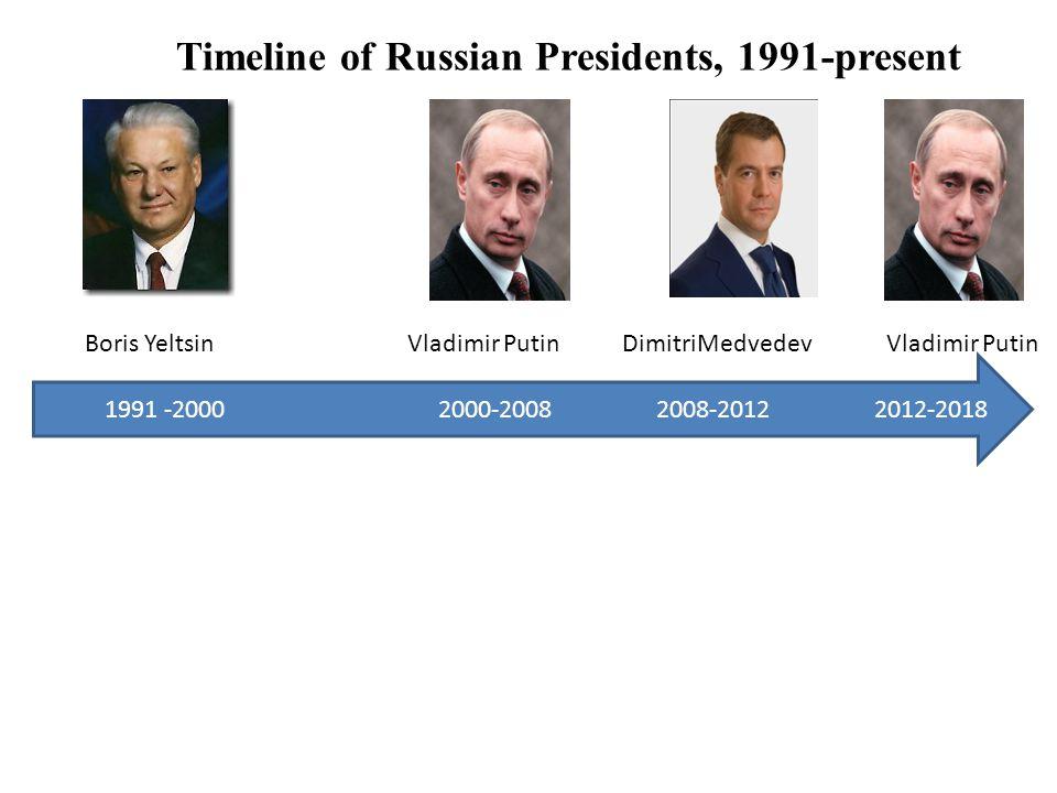 1991 -2000 2000-2008 2008-2012 2012-2018 Timeline of Russian Presidents, 1991-present Boris YeltsinVladimir PutinDimitriMedvedevVladimir Putin