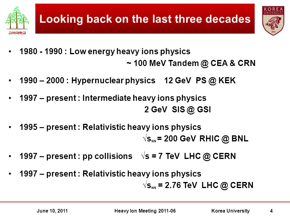 June 10, 2011Heavy Ion Meeting 2011-06Korea University 4 Looking back on the last three decades 1980 - 1990 : Low energy heavy ions physics ~ 100 MeV Tandem @ CEA & CRN 1990 – 2000 : Hypernuclear physics 12 GeV PS @ KEK 1997 – present : Intermediate heavy ions physics 2 GeV SIS @ GSI 1995 – present : Relativistic heavy ions physics √s NN = 200 GeV RHIC @ BNL 1997 – present : pp collisions √s = 7 TeV LHC @ CERN 1997 – present : Relativistic heavy ions physics √s NN = 2.76 TeV LHC @ CERN