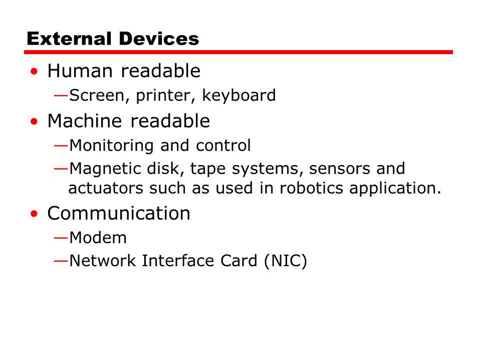 Interrupt Driven I/O Overcomes CPU waiting No repeated CPU checking of device I/O module interrupts when ready