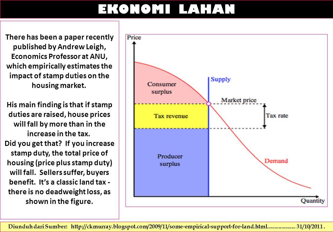 EKONOMI LAHAN Diunduh dari Sumber: http://ckmurray.blogspot.com/2009/11/some-empirical-support-for-land.html....................