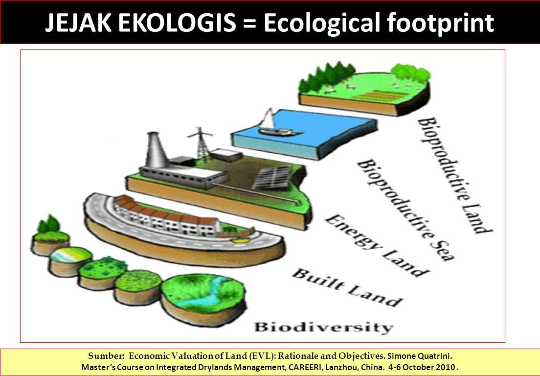 JEJAK EKOLOGIS = Ecological footprint Sumber: Economic Valuation of Land (EVL): Rationale and Objectives.