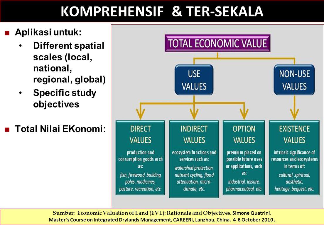 Aplikasi untuk: Different spatial scales (local, national, regional, global) Specific study objectives Total Nilai EKonomi: KOMPREHENSIF & TER-SEKALA Sumber: Economic Valuation of Land (EVL): Rationale and Objectives.