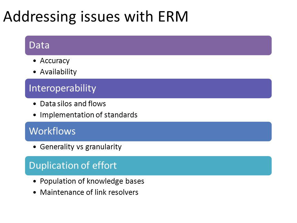 Addressing issues with ERM Data Accuracy Availability Interoperability Data silos and flows Implementation of standards Workflows Generality vs granularity Duplication of effort Population of knowledge bases Maintenance of link resolvers