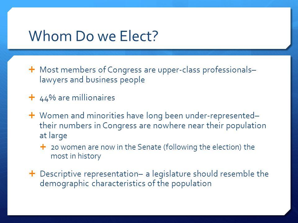 Whom Do we Elect.