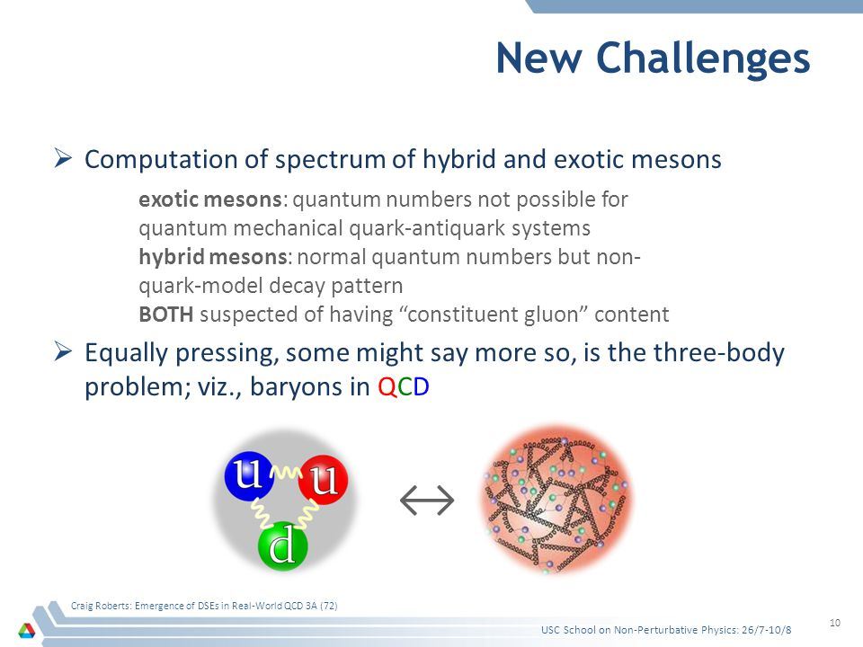 New Challenges  Computation of spectrum of hybrid and exotic mesons  Equally pressing, some might say more so, is the three-body problem; viz., bary