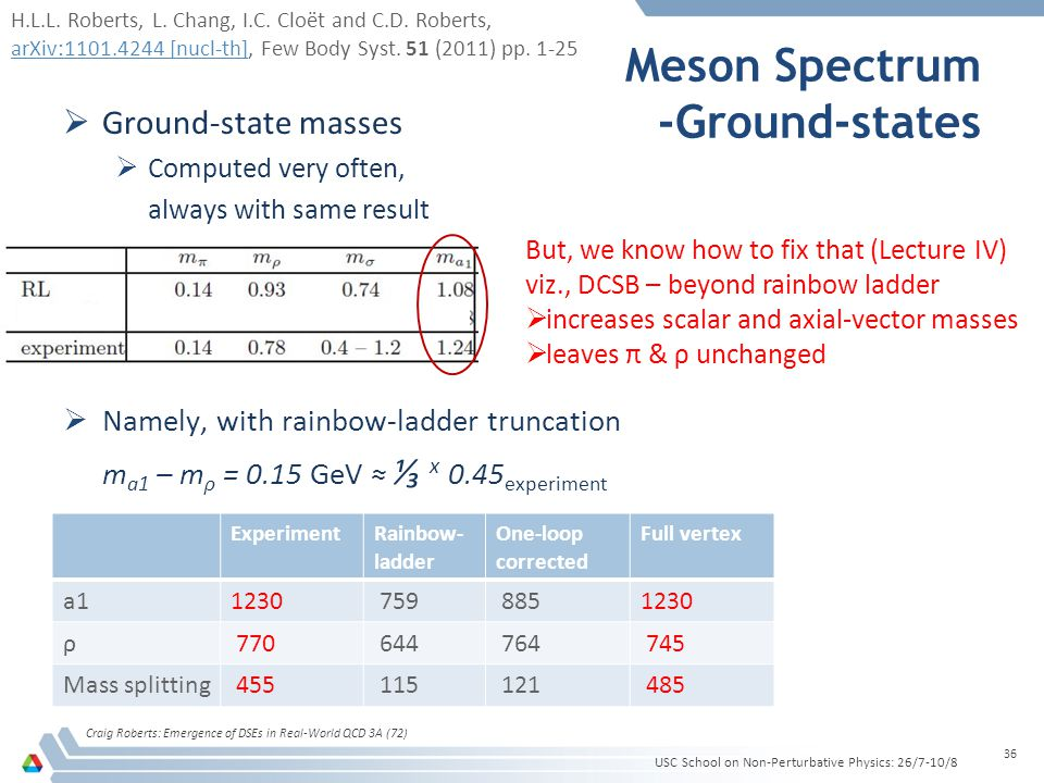 Meson Spectrum -Ground-states  Ground-state masses  Computed very often, always with same result  Namely, with rainbow-ladder truncation m a1 – m ρ