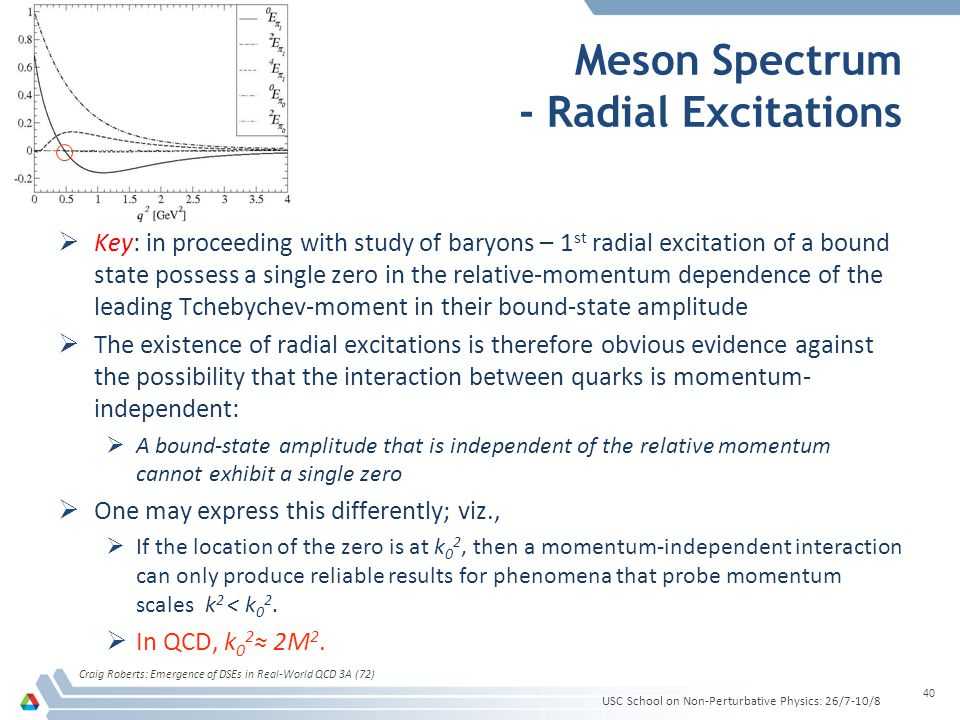Meson Spectrum - Radial Excitations  Key: in proceeding with study of baryons – 1 st radial excitation of a bound state possess a single zero in the