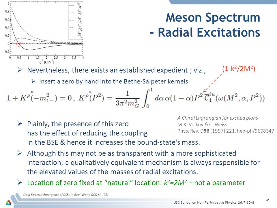 Meson Spectrum - Radial Excitations  Nevertheless, there exists an established expedient ; viz.,  Insert a zero by hand into the Bethe-Salpeter kernels  Plainly, the presence of this zero has the effect of reducing the coupling in the BSE & hence it increases the bound-state s mass.