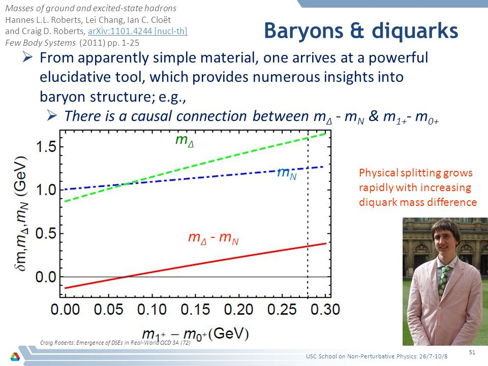 Baryons & diquarks Craig Roberts: Emergence of DSEs in Real-World QCD 3A (72) 51  From apparently simple material, one arrives at a powerful elucidative tool, which provides numerous insights into baryon structure; e.g.,  There is a causal connection between m Δ - m N & m 1+ - m 0+ m Δ - m N mNmN mΔmΔ Physical splitting grows rapidly with increasing diquark mass difference USC School on Non-Perturbative Physics: 26/7-10/8 Masses of ground and excited-state hadrons Hannes L.L.