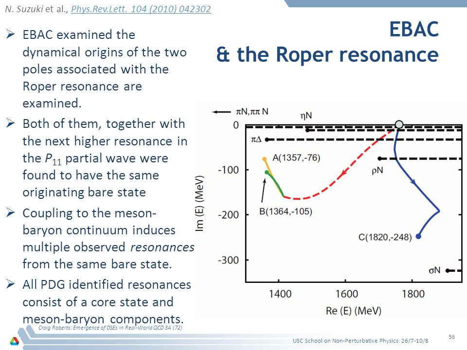 EBAC & the Roper resonance  EBAC examined the dynamical origins of the two poles associated with the Roper resonance are examined.  Both of them, to