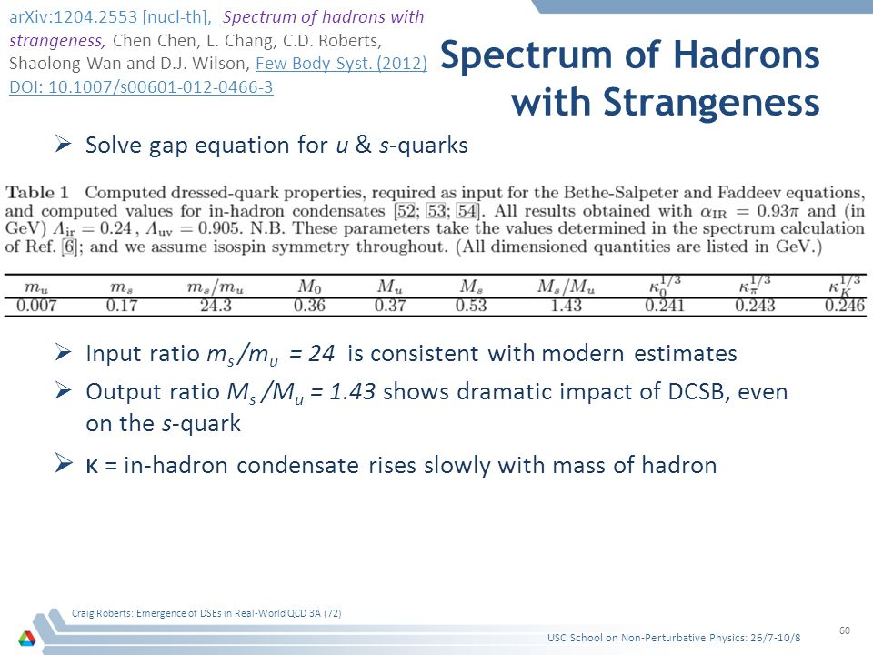 Spectrum of Hadrons with Strangeness  Solve gap equation for u & s-quarks  Input ratio m s /m u = 24 is consistent with modern estimates  Output ratio M s /M u = 1.43 shows dramatic impact of DCSB, even on the s-quark  κ = in-hadron condensate rises slowly with mass of hadron USC School on Non-Perturbative Physics: 26/7-10/8 Craig Roberts: Emergence of DSEs in Real-World QCD 3A (72) 60 arXiv:1204.2553 [nucl-th], arXiv:1204.2553 [nucl-th], Spectrum of hadrons with strangeness, Chen Chen, L.