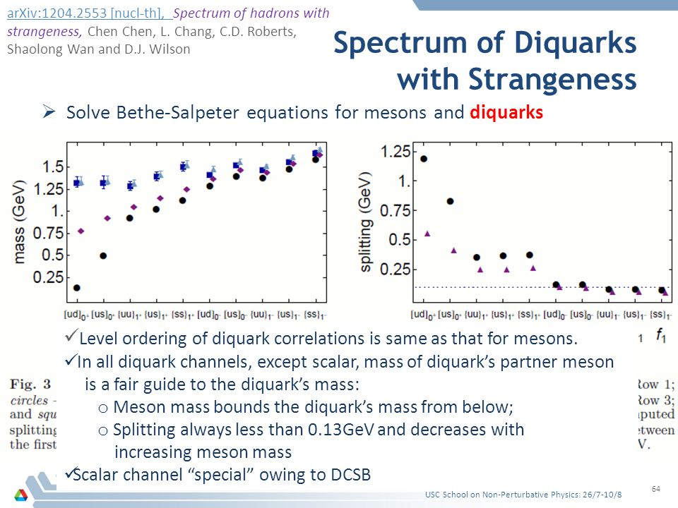 Spectrum of Diquarks with Strangeness  Solve Bethe-Salpeter equations for mesons and diquarks USC School on Non-Perturbative Physics: 26/7-10/8 Craig